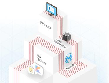 iPworks Cloud Storage 2021